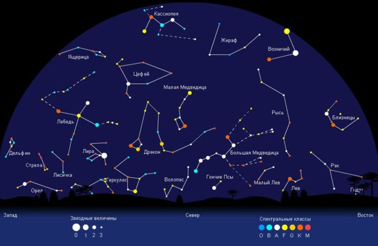 этого, личном фото созвездий северного полушария с названиями мерцающая