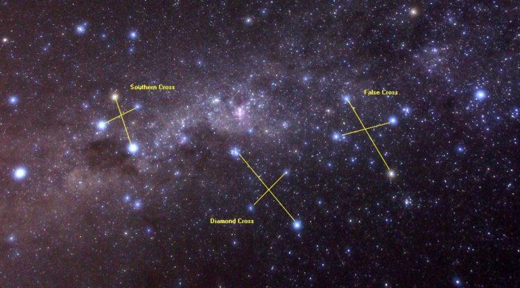 годы фото звезды южный крест абсцесс это гнойная