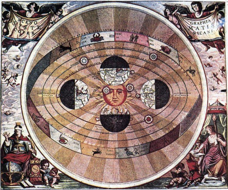 Теорию гелиоцентризма обосновал