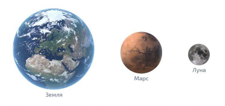 Температура на поверхности луны днем и ночью